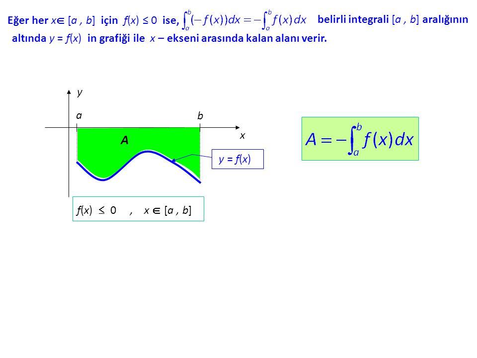 A Eğer her x [a , b] için f(x) ≤ 0 ise,